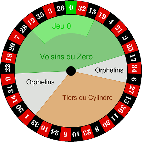 Begriff Beim Roulette Französisch Kreuzworträtsel