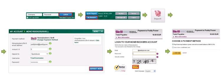 Paddy Power Deposit Skrill