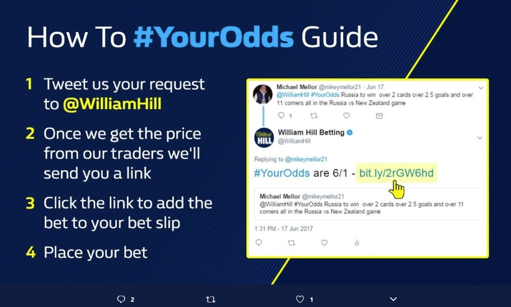 William Hill Your Odds