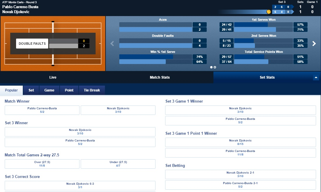 betfred live tennis betting
