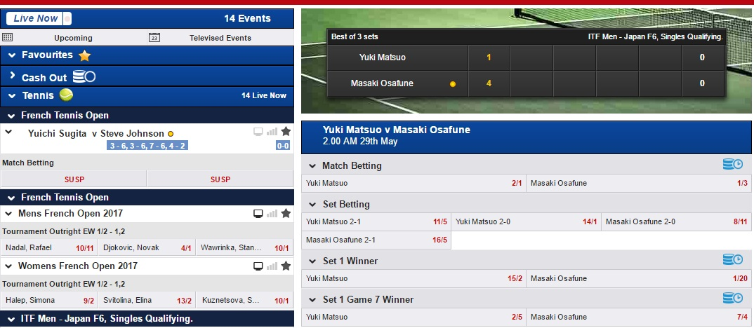 boylesports live tennis betting