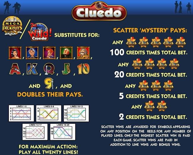 Megajackpots Cluedo paytable