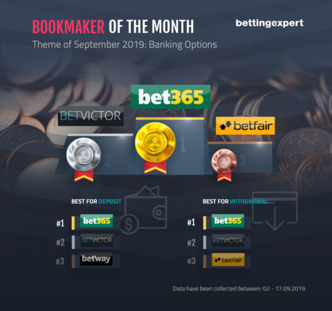 Best Bookmaker: Banking Options