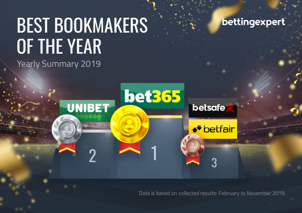 UK's Best Bookmakers 2020