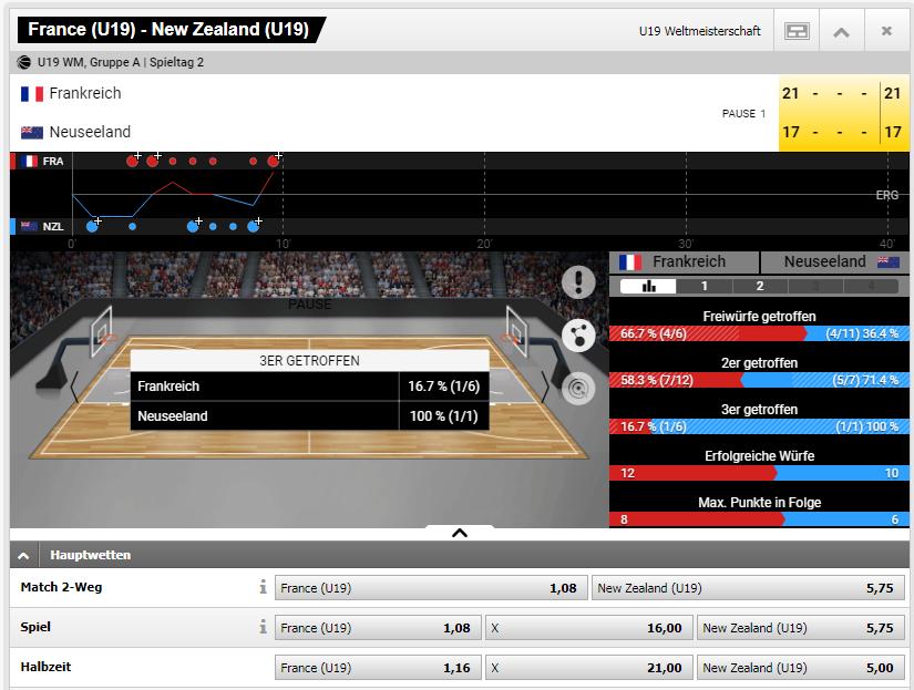 Interwetten Live Basketball