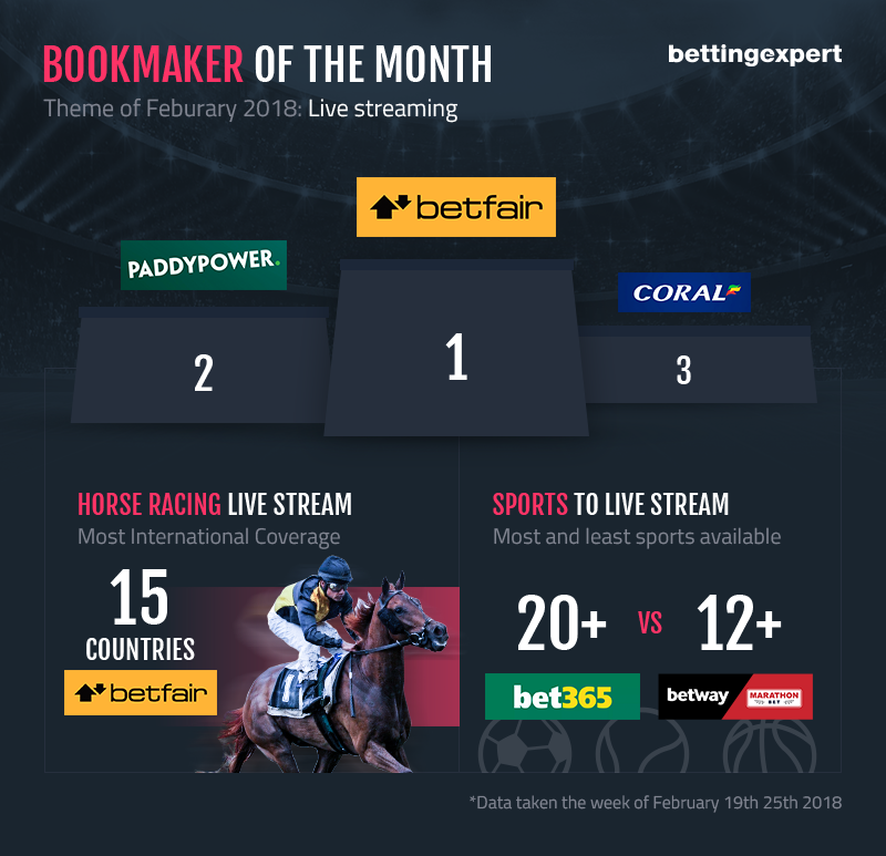 best bookmaker live streaming