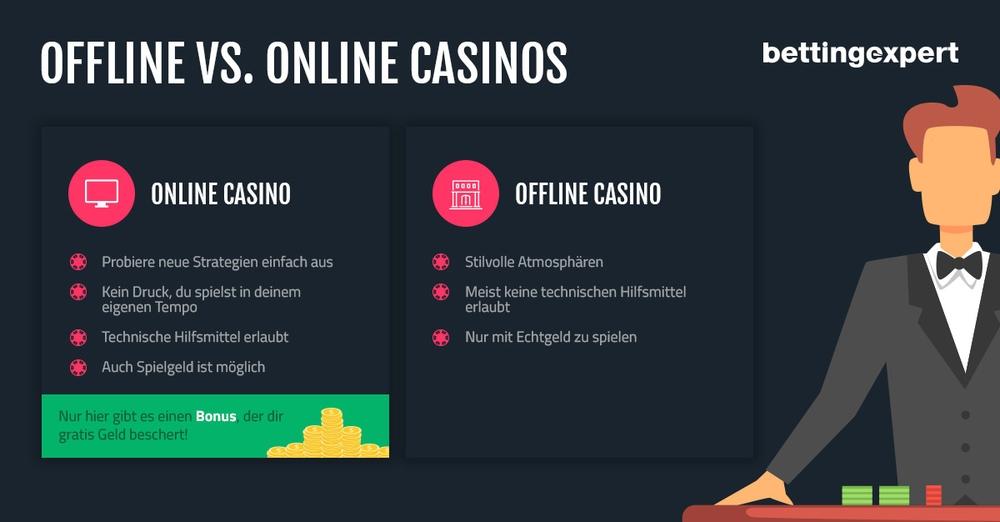Roulette online oder offline