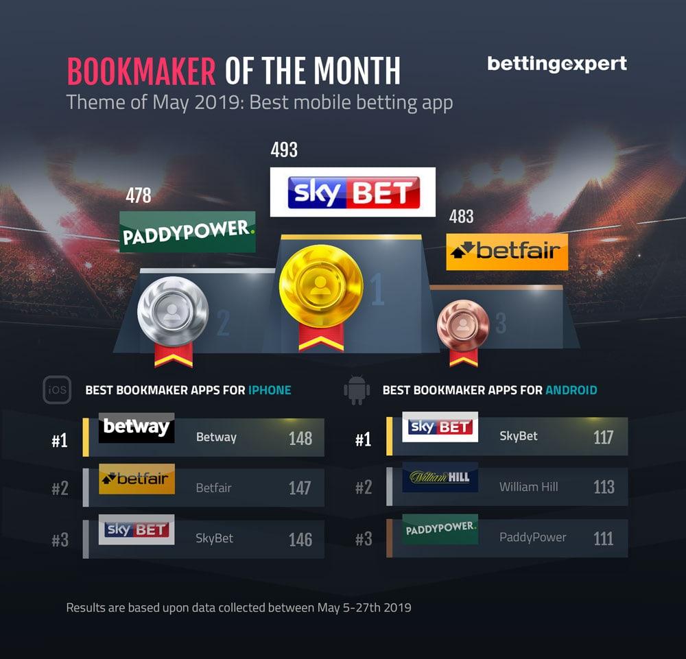 Bettingexpert app download